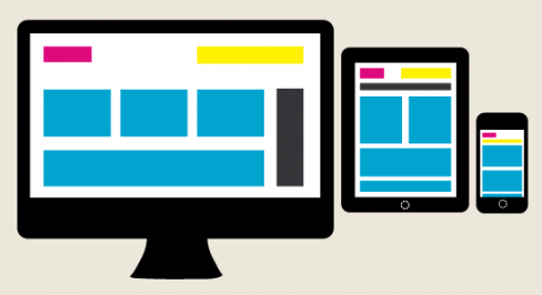 What type of website is the best option for your business? Hint: likely a responsive design!
