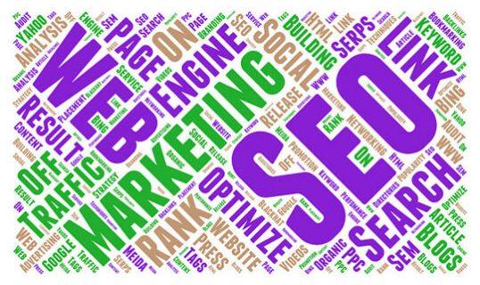 online-marketing-acronyms